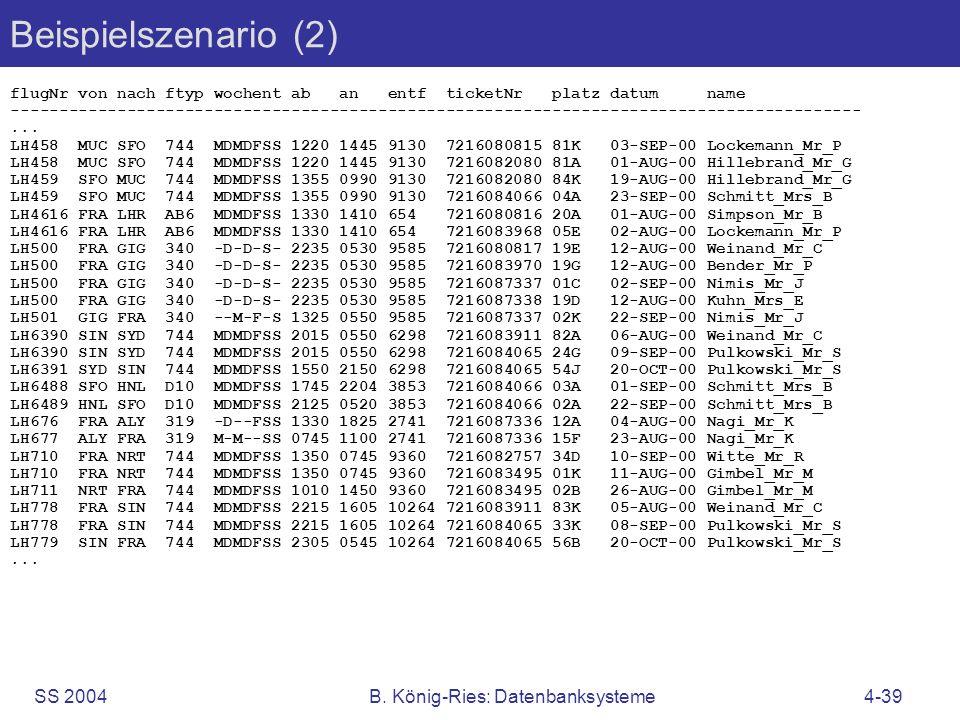 SS 2004B. König-Ries: Datenbanksysteme4-39 Beispielszenario (2) flugNr von nach ftyp wochent ab an entf ticketNr platz datum name --------------------