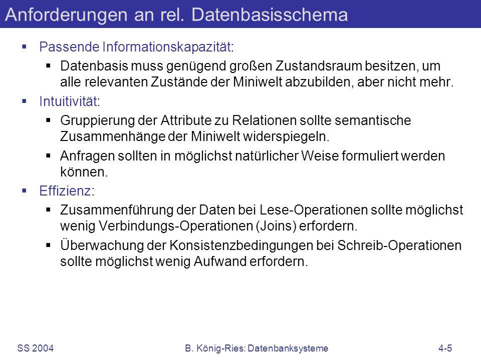 SS 2004B. König-Ries: Datenbanksysteme4-5 Anforderungen an rel. Datenbasisschema Passende Informationskapazität: Datenbasis muss genügend großen Zusta