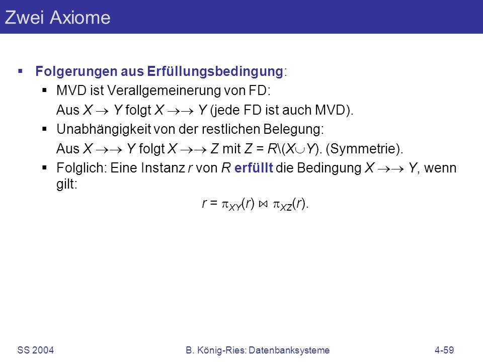 SS 2004B. König-Ries: Datenbanksysteme4-59 Zwei Axiome Folgerungen aus Erfüllungsbedingung: MVD ist Verallgemeinerung von FD: Aus X Y folgt X Y (jede