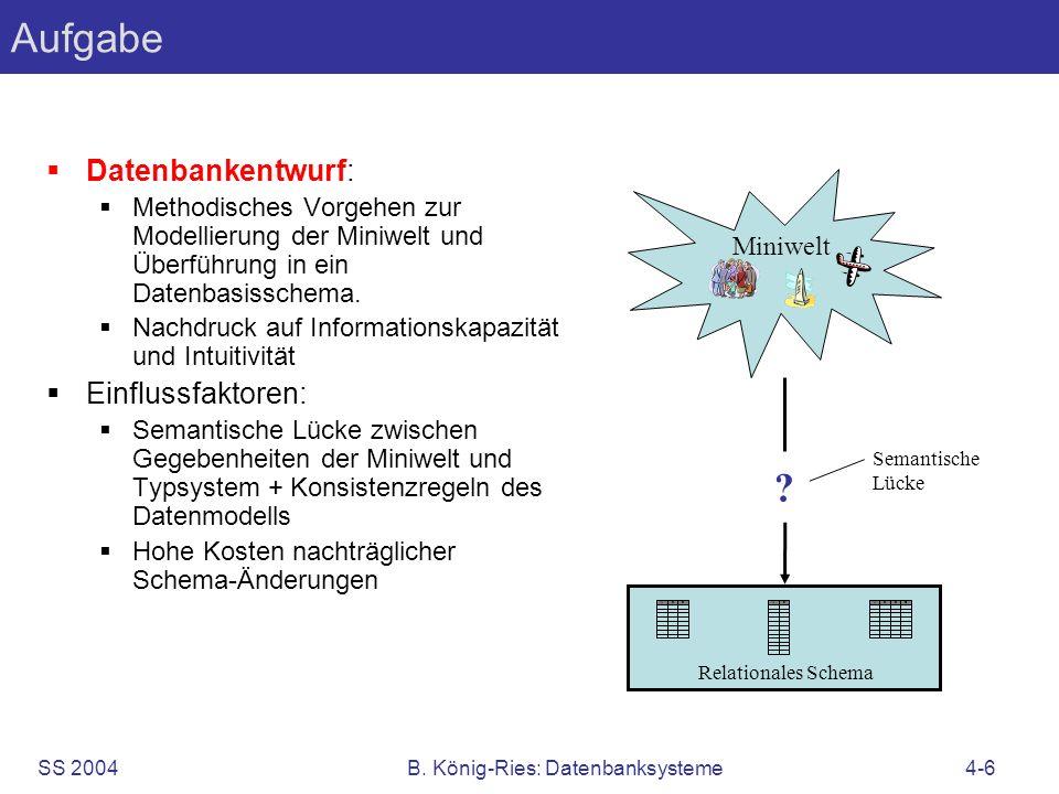 SS 2004B. König-Ries: Datenbanksysteme4-6 Aufgabe Datenbankentwurf: Methodisches Vorgehen zur Modellierung der Miniwelt und Überführung in ein Datenba