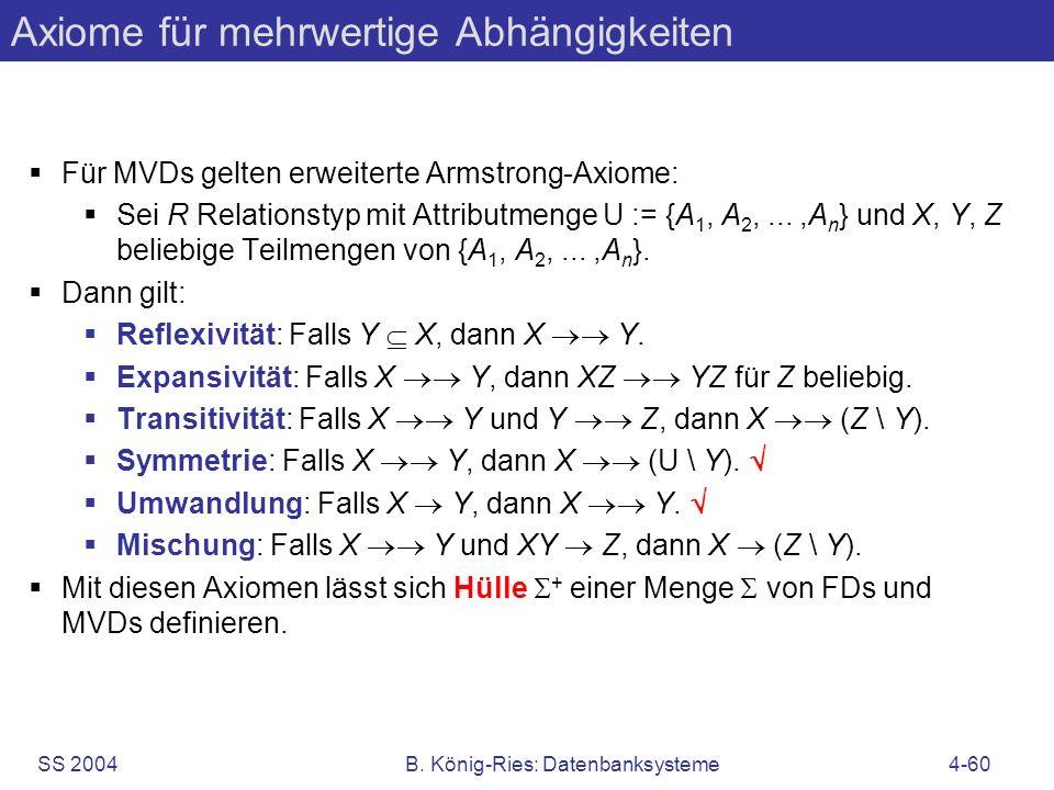 SS 2004B. König-Ries: Datenbanksysteme4-60 Axiome für mehrwertige Abhängigkeiten Für MVDs gelten erweiterte Armstrong-Axiome: Sei R Relationstyp mit A