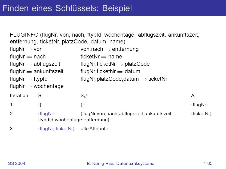 SS 2004B. König-Ries: Datenbanksysteme4-63 Finden eines Schlüssels: Beispiel FLUGINFO (flugNr, von, nach, ftypId, wochentage, abflugszeit, ankunftszei