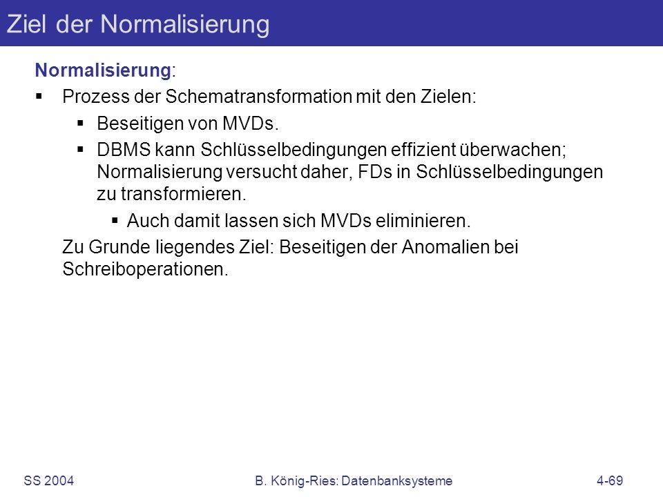 SS 2004B. König-Ries: Datenbanksysteme4-69 Ziel der Normalisierung Normalisierung: Prozess der Schematransformation mit den Zielen: Beseitigen von MVD