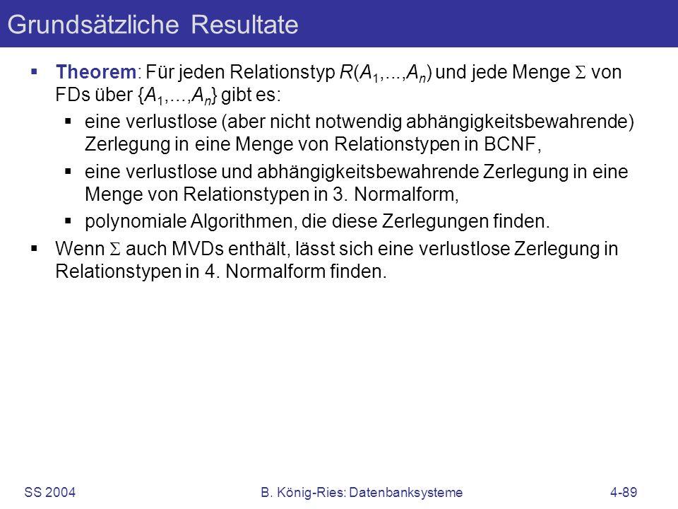SS 2004B. König-Ries: Datenbanksysteme4-89 Grundsätzliche Resultate Theorem: Für jeden Relationstyp R(A 1,...,A n ) und jede Menge von FDs über {A 1,.