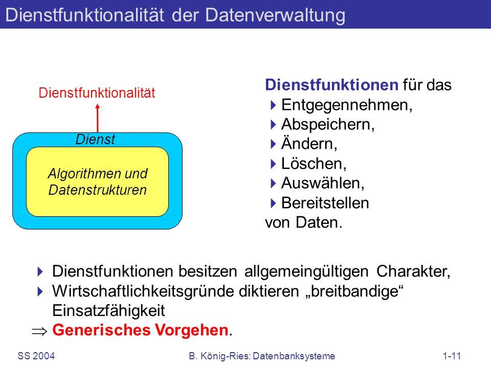 SS 2004B. König-Ries: Datenbanksysteme1-11 Dienstfunktionalität der Datenverwaltung Dienstfunktionen für das Entgegennehmen, Abspeichern, Ändern, Lösc