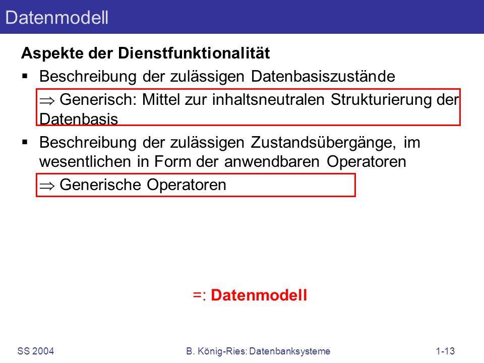 SS 2004B. König-Ries: Datenbanksysteme1-13 Datenmodell Aspekte der Dienstfunktionalität Beschreibung der zulässigen Datenbasiszustände Generisch: Mitt