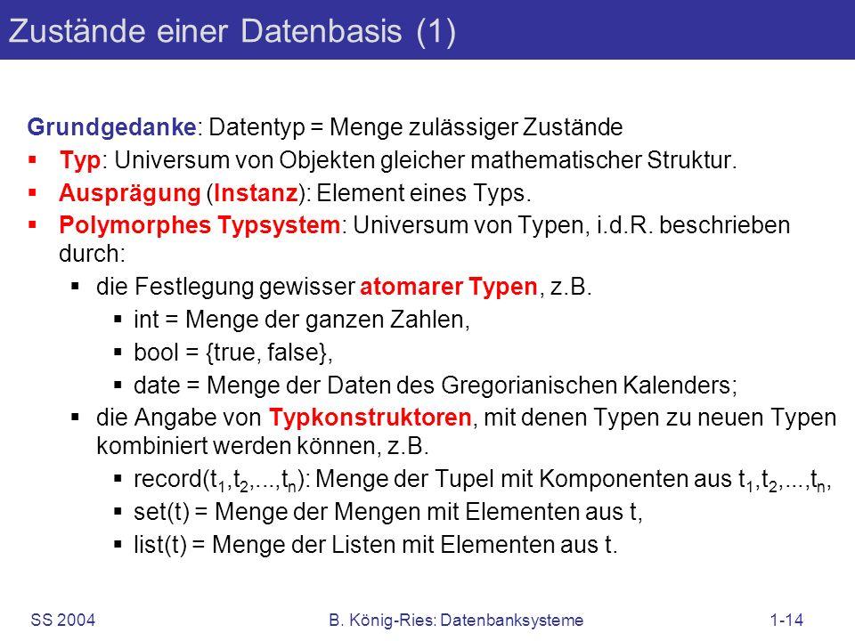 SS 2004B. König-Ries: Datenbanksysteme1-14 Zustände einer Datenbasis (1) Grundgedanke: Datentyp = Menge zulässiger Zustände Typ: Universum von Objekte