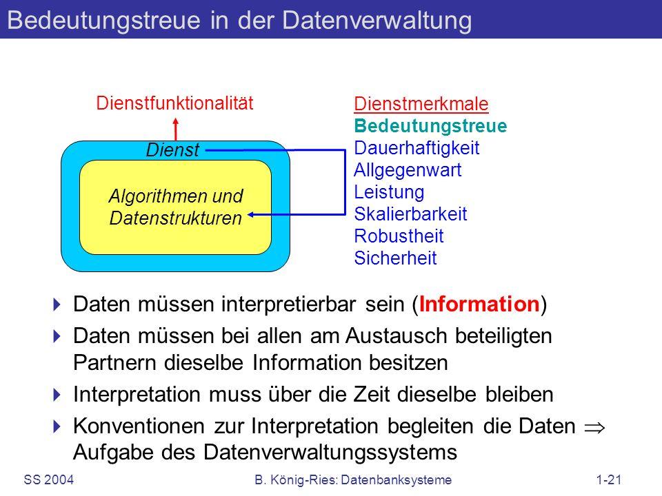 SS 2004B. König-Ries: Datenbanksysteme1-21 Bedeutungstreue in der Datenverwaltung Daten müssen interpretierbar sein (Information) Daten müssen bei all