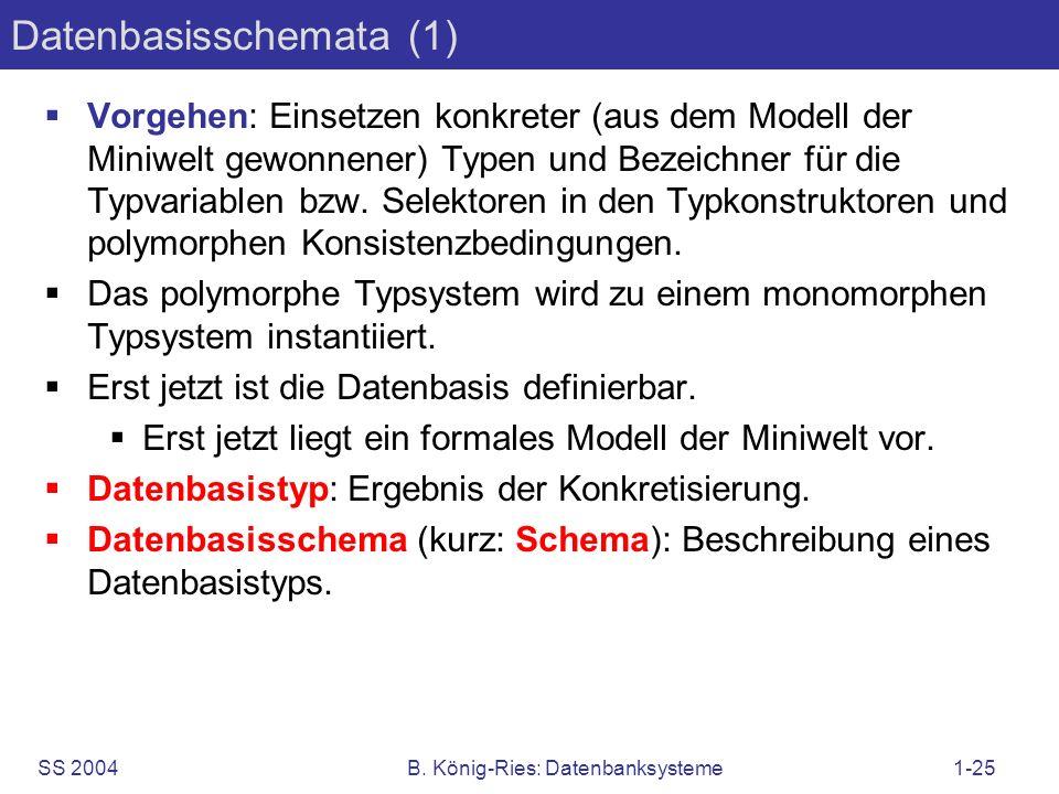 SS 2004B. König-Ries: Datenbanksysteme1-25 Datenbasisschemata (1) Vorgehen: Einsetzen konkreter (aus dem Modell der Miniwelt gewonnener) Typen und Bez