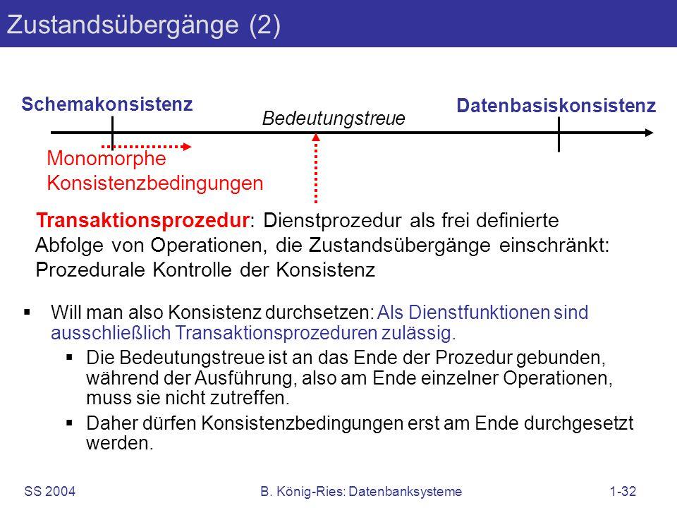 SS 2004B. König-Ries: Datenbanksysteme1-32 Zustandsübergänge (2) Datenbasiskonsistenz Schemakonsistenz Transaktionsprozedur: Dienstprozedur als frei d