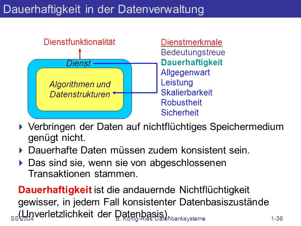 SS 2004B. König-Ries: Datenbanksysteme1-36 Dauerhaftigkeit in der Datenverwaltung Verbringen der Daten auf nichtflüchtiges Speichermedium genügt nicht