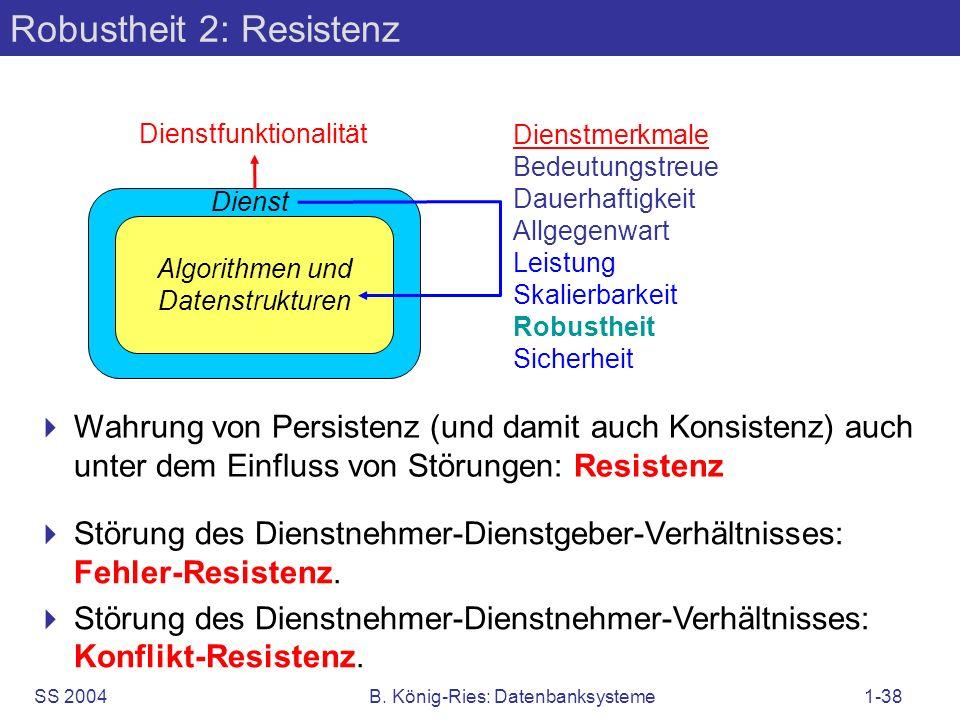 SS 2004B. König-Ries: Datenbanksysteme1-38 Robustheit 2: Resistenz Wahrung von Persistenz (und damit auch Konsistenz) auch unter dem Einfluss von Stör