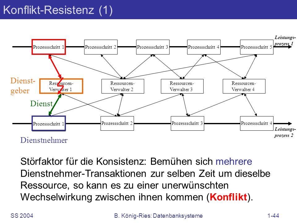 SS 2004B. König-Ries: Datenbanksysteme1-44 Leistungs- prozess 1 Ressourcen- Verwalter 1 Prozessschritt 1 Ressourcen- Verwalter 2 Ressourcen- Verwalter