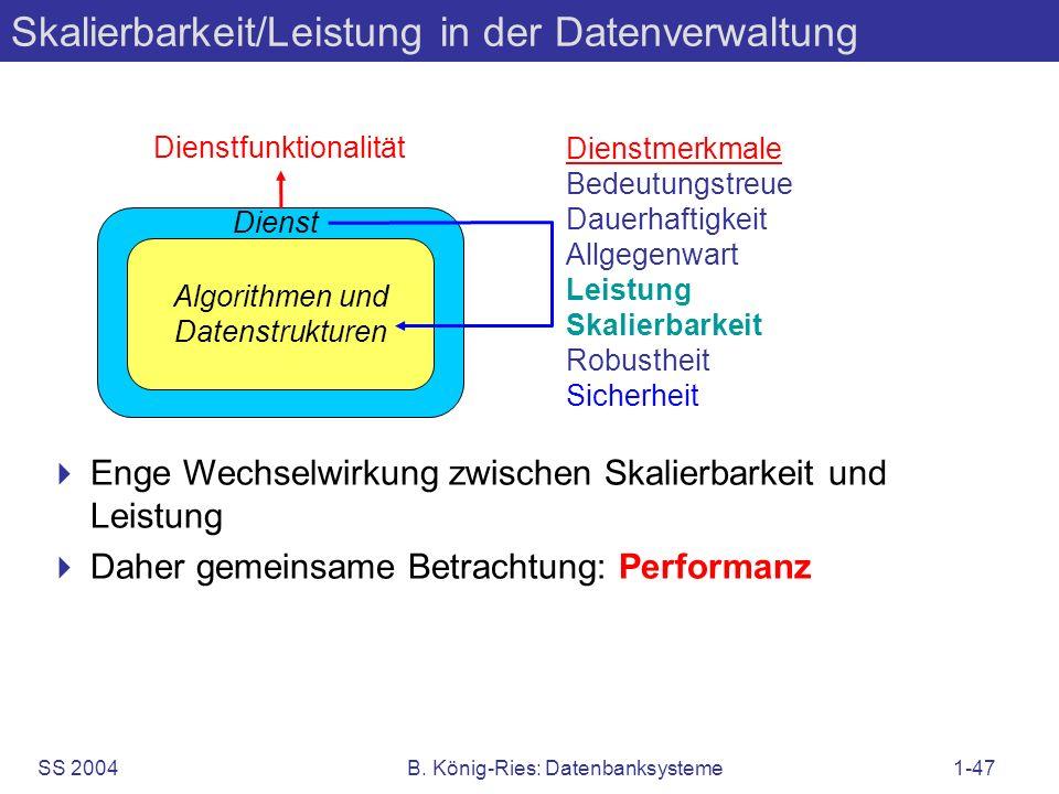 SS 2004B. König-Ries: Datenbanksysteme1-47 Skalierbarkeit/Leistung in der Datenverwaltung Enge Wechselwirkung zwischen Skalierbarkeit und Leistung Dah