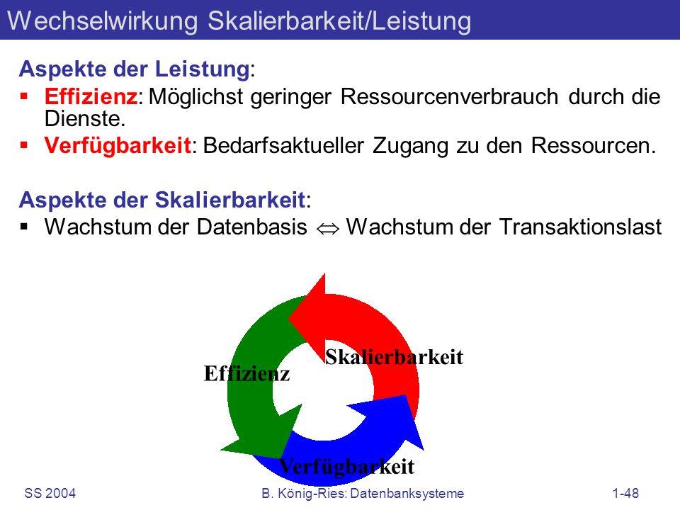 SS 2004B. König-Ries: Datenbanksysteme1-48 Wechselwirkung Skalierbarkeit/Leistung Aspekte der Leistung: Effizienz: Möglichst geringer Ressourcenverbra