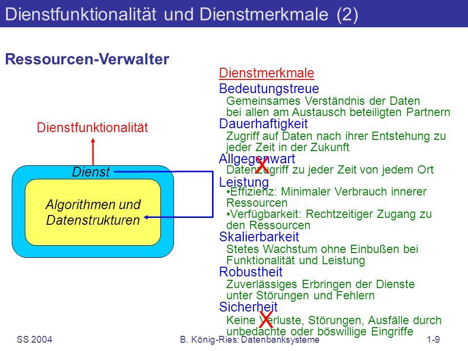 SS 2004B. König-Ries: Datenbanksysteme1-9 Dienstfunktionalität und Dienstmerkmale (2) Algorithmen und Datenstrukturen Dienst Dienstmerkmale Bedeutungs