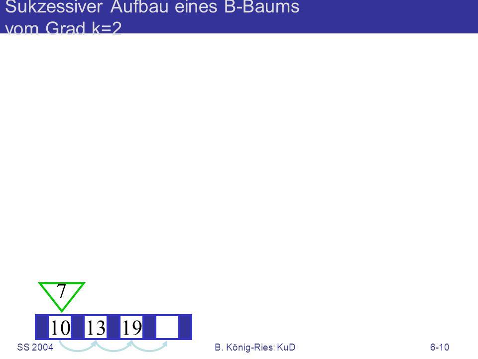 SS 2004B. König-Ries: KuD6-10 Sukzessiver Aufbau eines B-Baums vom Grad k=2 101319 7