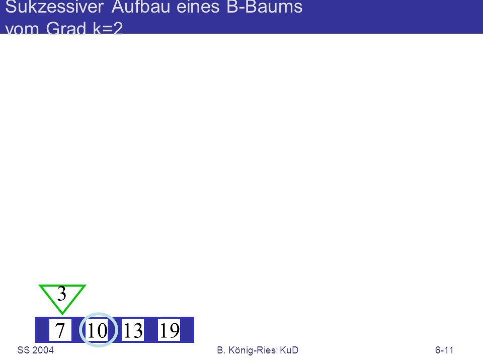 SS 2004B. König-Ries: KuD6-11 Sukzessiver Aufbau eines B-Baums vom Grad k=2 7101319 3