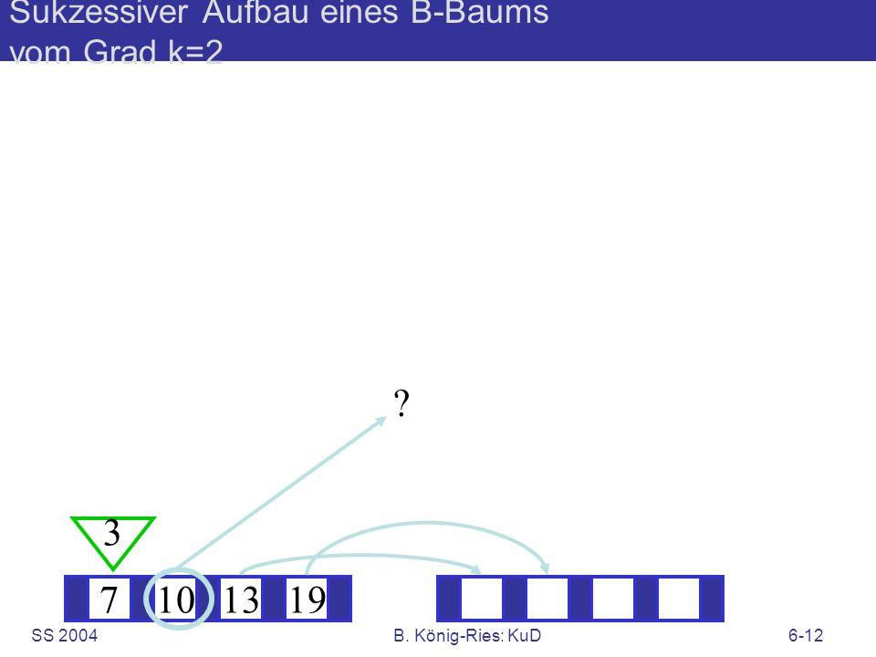 SS 2004B. König-Ries: KuD6-12 Sukzessiver Aufbau eines B-Baums vom Grad k=2 7101319 3