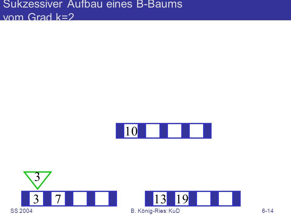 SS 2004B. König-Ries: KuD6-14 Sukzessiver Aufbau eines B-Baums vom Grad k=2 37 3 1319 10