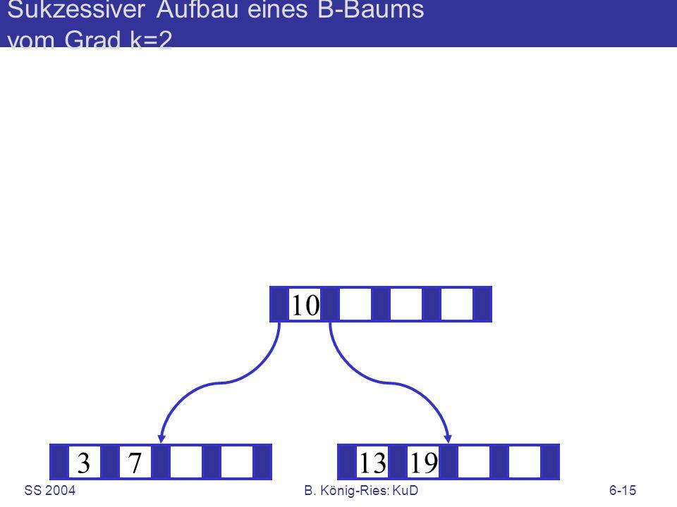 SS 2004B. König-Ries: KuD6-15 Sukzessiver Aufbau eines B-Baums vom Grad k=2 371319 10