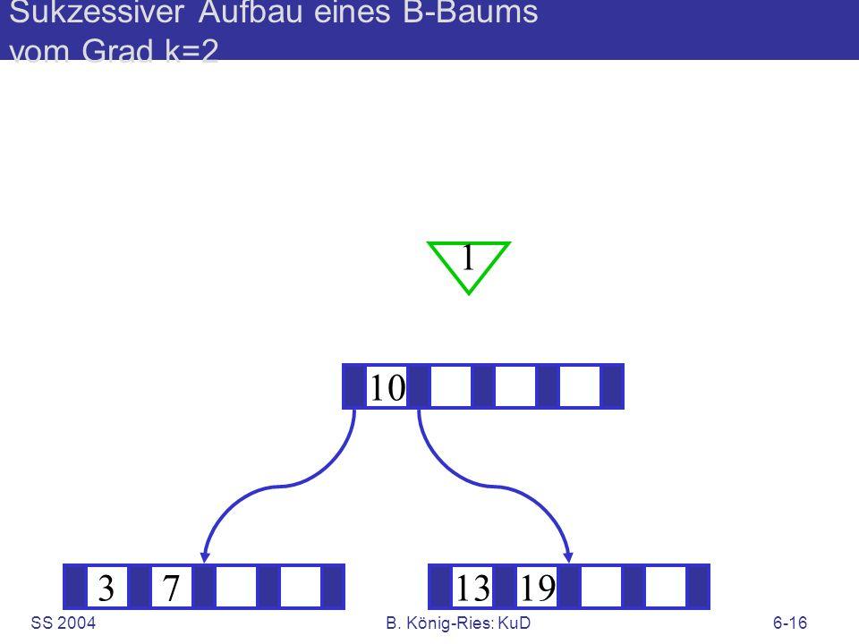 SS 2004B. König-Ries: KuD6-16 Sukzessiver Aufbau eines B-Baums vom Grad k=2 371319 ? 10 1