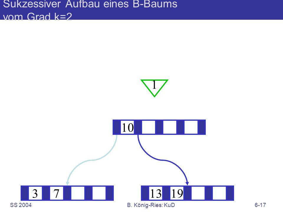 SS 2004B. König-Ries: KuD6-17 Sukzessiver Aufbau eines B-Baums vom Grad k=2 371319 10 1