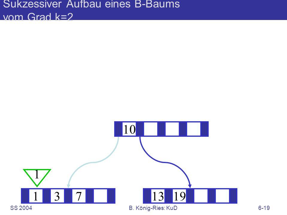SS 2004B. König-Ries: KuD6-19 Sukzessiver Aufbau eines B-Baums vom Grad k=2 1371319 ? 10 1