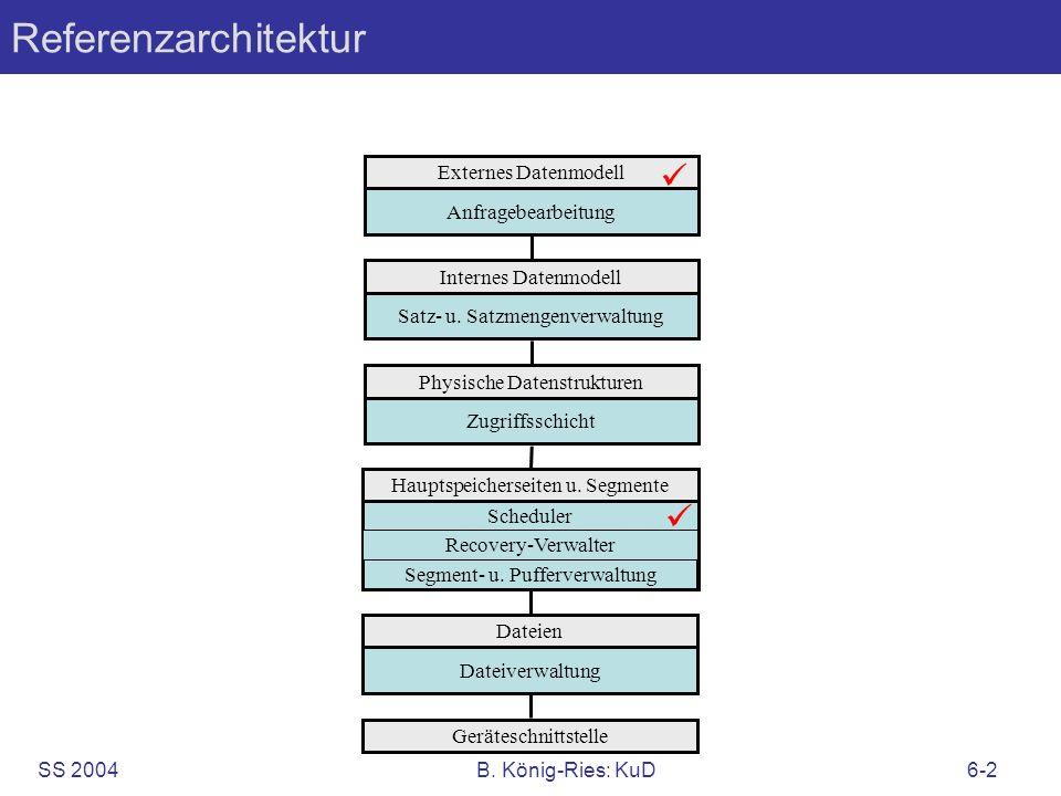 SS 2004B. König-Ries: KuD6-2 Referenzarchitektur Externes Datenmodell Anfragebearbeitung Internes Datenmodell Satz- u. Satzmengenverwaltung Physische