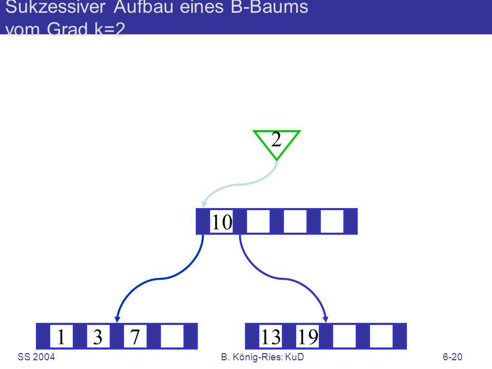 SS 2004B. König-Ries: KuD6-20 Sukzessiver Aufbau eines B-Baums vom Grad k=2 1371319 10 2