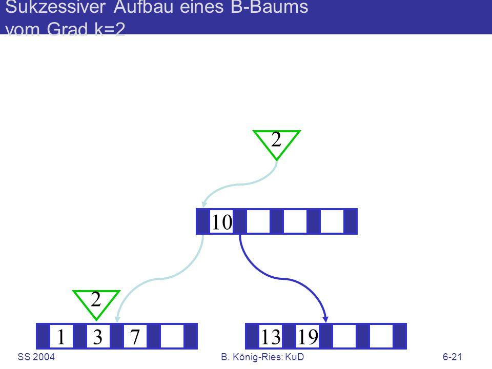 SS 2004B. König-Ries: KuD6-21 Sukzessiver Aufbau eines B-Baums vom Grad k=2 1371319 ? 10 2 2