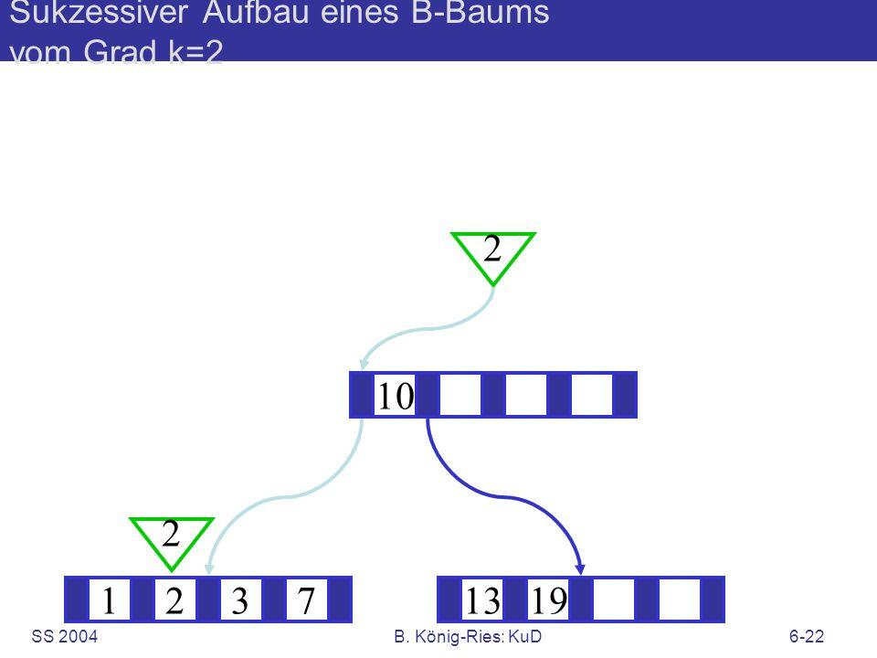 SS 2004B. König-Ries: KuD6-22 Sukzessiver Aufbau eines B-Baums vom Grad k=2 12371319 10 2 2