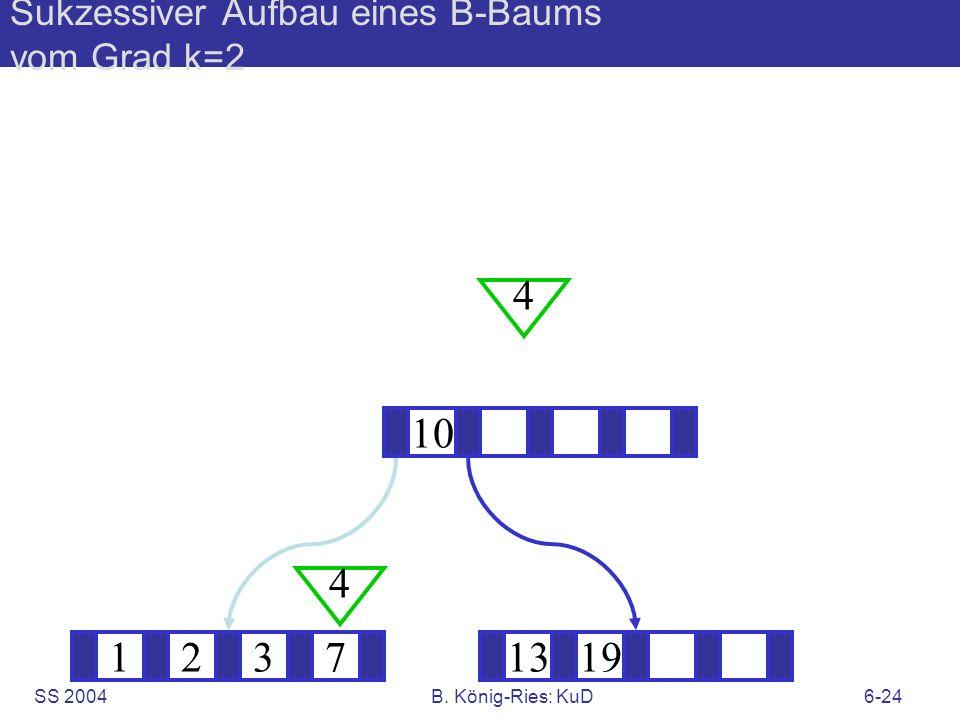SS 2004B. König-Ries: KuD6-24 Sukzessiver Aufbau eines B-Baums vom Grad k=2 12371319 10 4 4