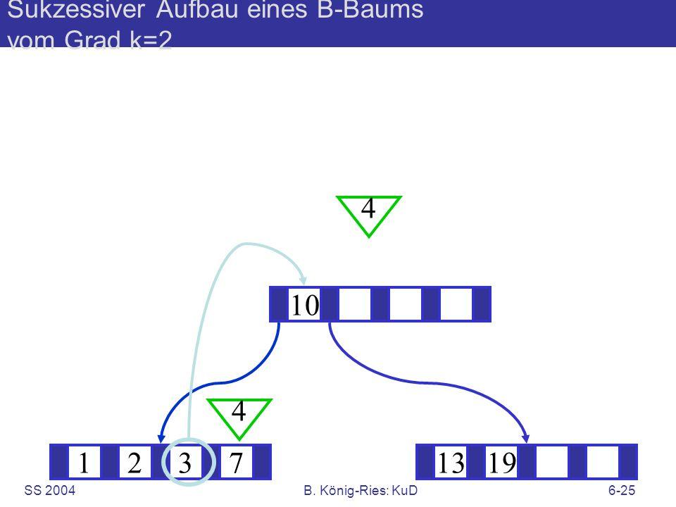 SS 2004B. König-Ries: KuD6-25 Sukzessiver Aufbau eines B-Baums vom Grad k=2 12371319 10 4 4