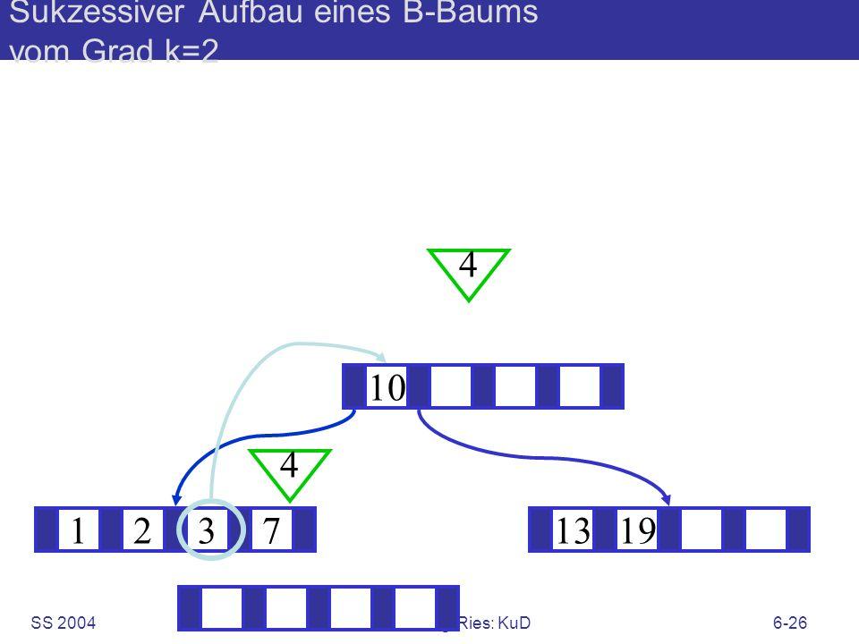 SS 2004B. König-Ries: KuD6-26 Sukzessiver Aufbau eines B-Baums vom Grad k=2 12371319 10 4 4