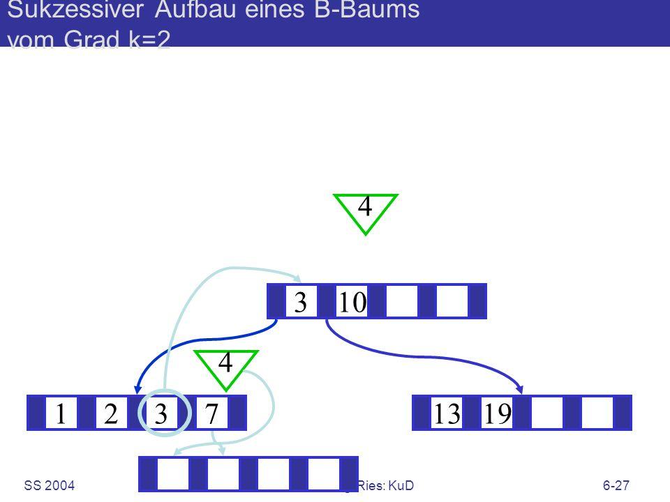SS 2004B. König-Ries: KuD6-27 Sukzessiver Aufbau eines B-Baums vom Grad k=2 12371319 ? 310 4 4