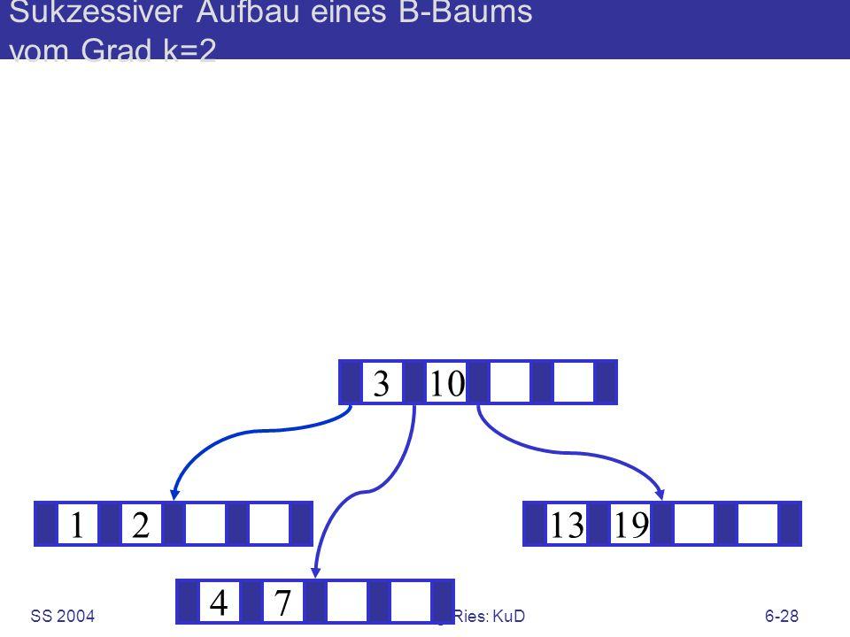 SS 2004B. König-Ries: KuD6-28 Sukzessiver Aufbau eines B-Baums vom Grad k=2 121319 310 47