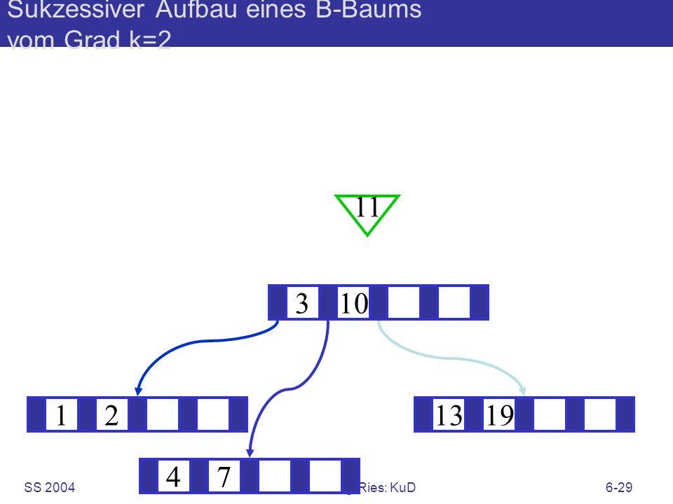 SS 2004B. König-Ries: KuD6-29 Sukzessiver Aufbau eines B-Baums vom Grad k=2 121319 ? 310 11 47