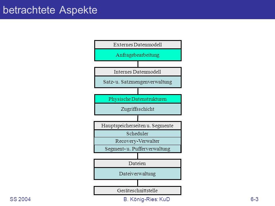 SS 2004B. König-Ries: KuD6-3 betrachtete Aspekte Externes Datenmodell Anfragebearbeitung Internes Datenmodell Satz- u. Satzmengenverwaltung Physische