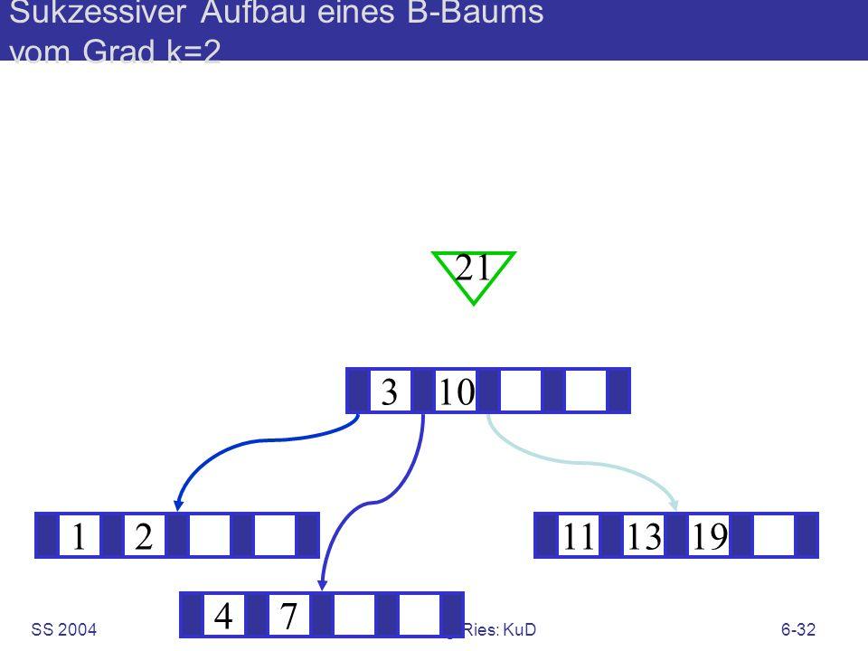 SS 2004B. König-Ries: KuD6-32 Sukzessiver Aufbau eines B-Baums vom Grad k=2 12111319 ? 310 21 47
