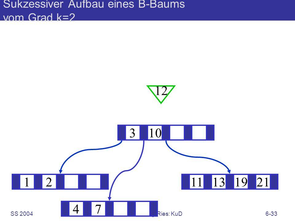 SS 2004B. König-Ries: KuD6-33 Sukzessiver Aufbau eines B-Baums vom Grad k=2 1211131921 310 12 47