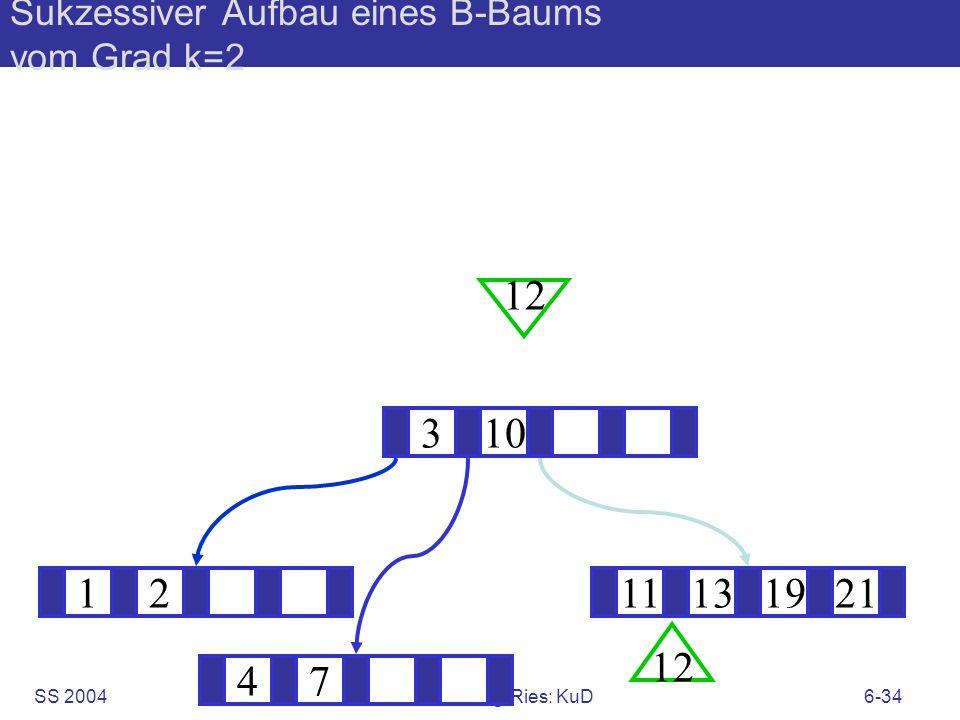 SS 2004B. König-Ries: KuD6-34 Sukzessiver Aufbau eines B-Baums vom Grad k=2 1211131921 ? 310 12 47