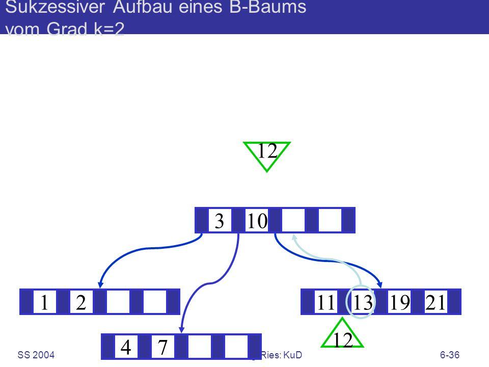 SS 2004B. König-Ries: KuD6-36 Sukzessiver Aufbau eines B-Baums vom Grad k=2 1211131921 310 12 47