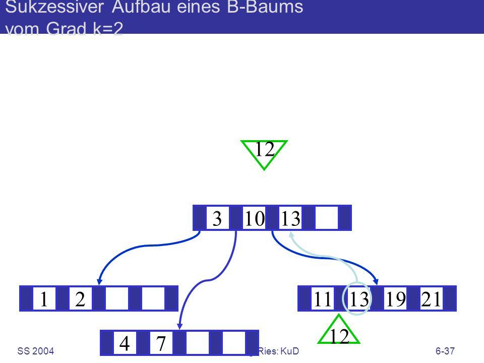SS 2004B. König-Ries: KuD6-37 Sukzessiver Aufbau eines B-Baums vom Grad k=2 1211131921 ? 31013 12 47
