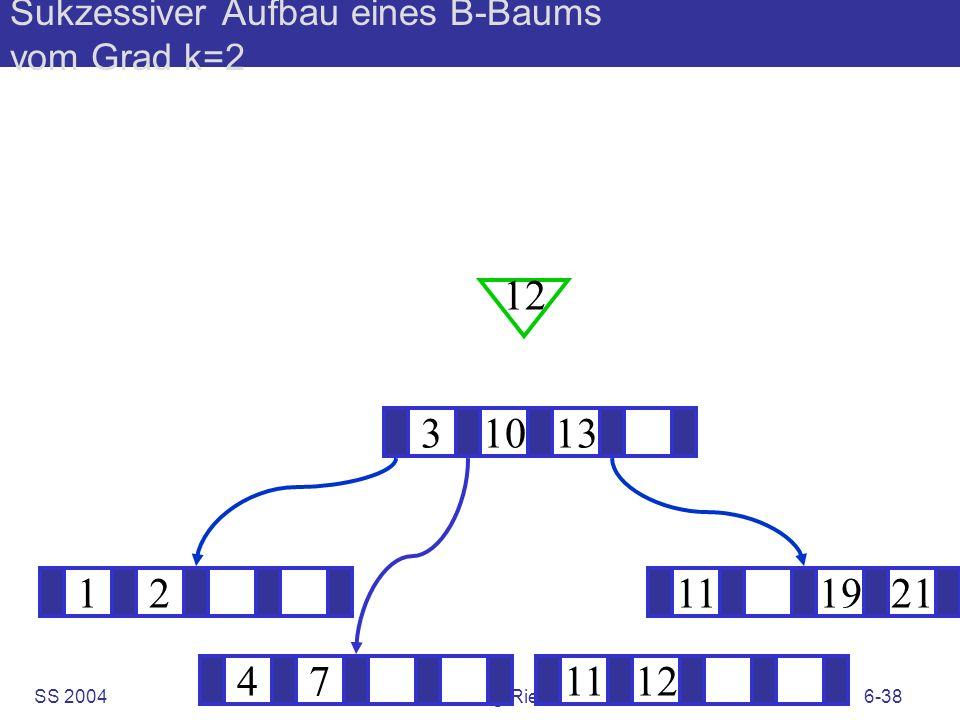 SS 2004B. König-Ries: KuD6-38 Sukzessiver Aufbau eines B-Baums vom Grad k=2 12111921 ? 31013 12 471112