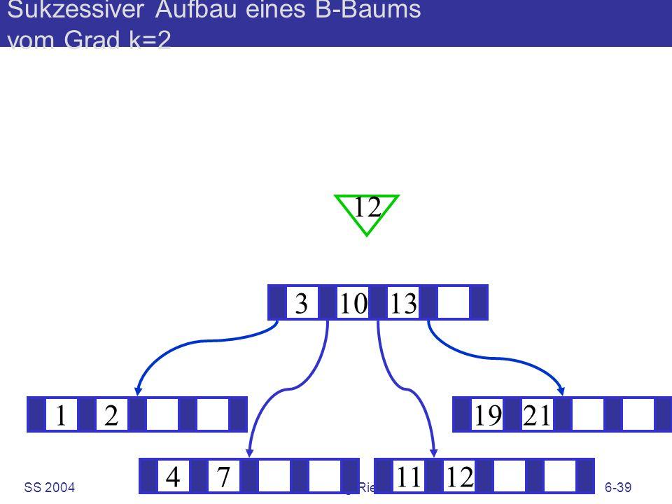 SS 2004B. König-Ries: KuD6-39 Sukzessiver Aufbau eines B-Baums vom Grad k=2 121921 ? 31013 12 471112