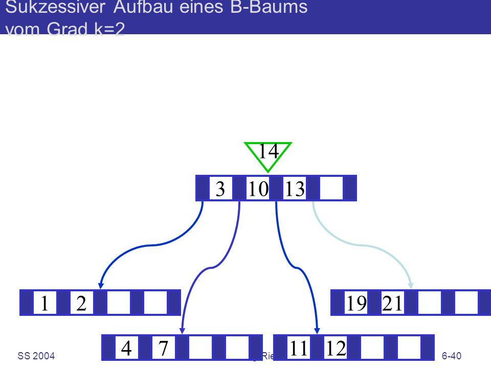SS 2004B. König-Ries: KuD6-40 Sukzessiver Aufbau eines B-Baums vom Grad k=2 121921 ? 31013 14 471112
