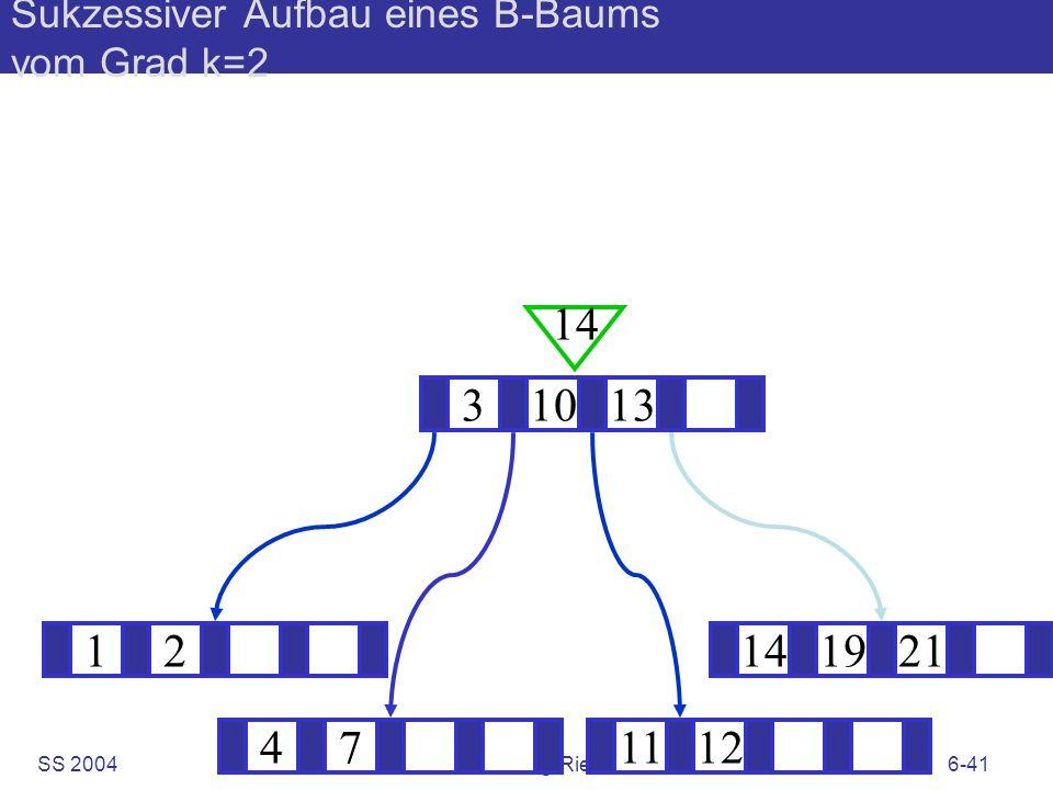 SS 2004B. König-Ries: KuD6-41 Sukzessiver Aufbau eines B-Baums vom Grad k=2 12141921 ? 31013 14 471112