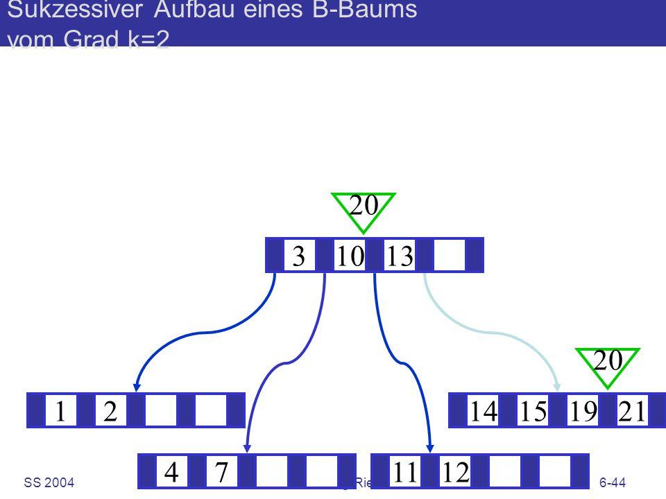 SS 2004B. König-Ries: KuD6-44 Sukzessiver Aufbau eines B-Baums vom Grad k=2 1214151921 ? 31013 20 471112 20