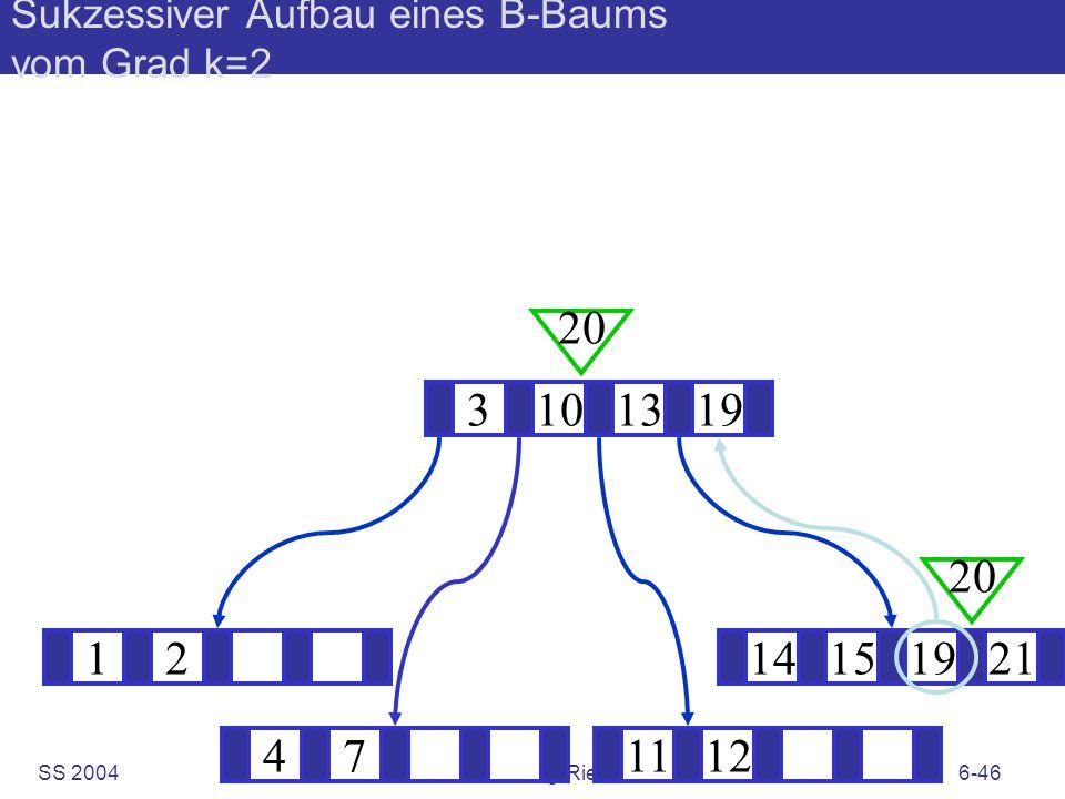 SS 2004B. König-Ries: KuD6-46 Sukzessiver Aufbau eines B-Baums vom Grad k=2 1214151921 ? 3101319 20 471112 20